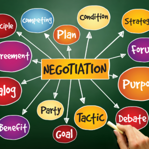 negotiation selling your house